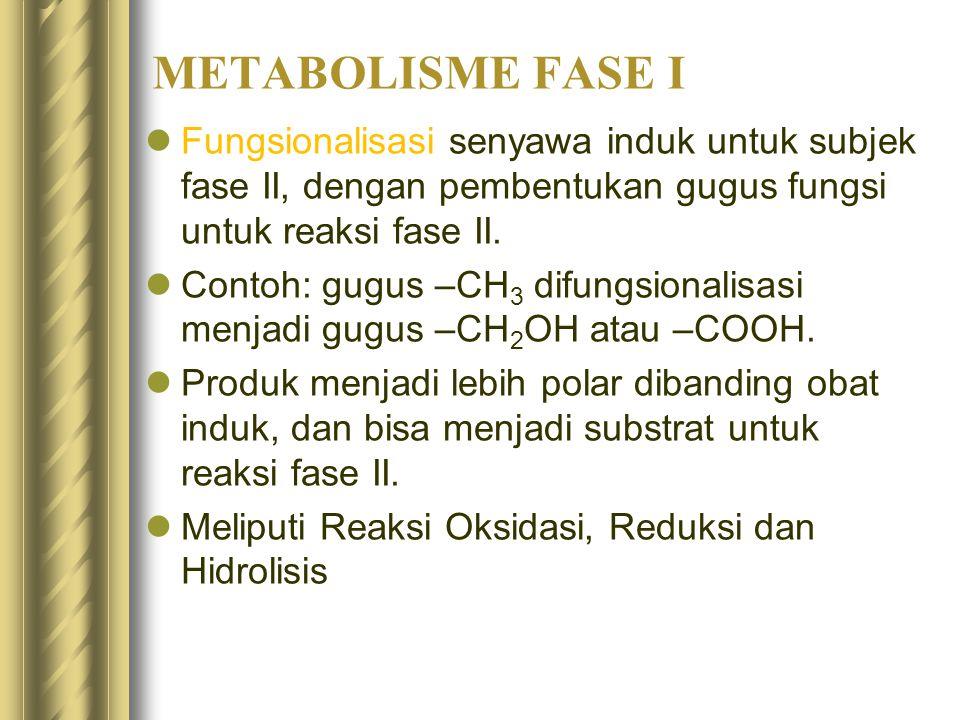 METABOLISME FASE I Fungsionalisasi senyawa induk untuk subjek fase II, dengan pembentukan gugus fungsi untuk reaksi fase II.