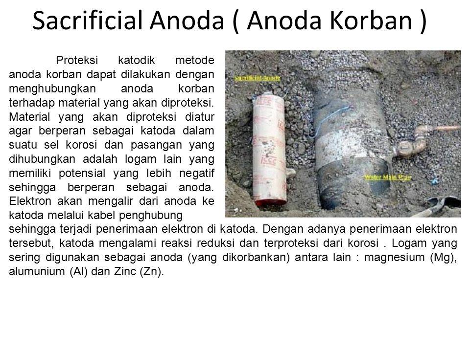 Sacrificial Anoda ( Anoda Korban )