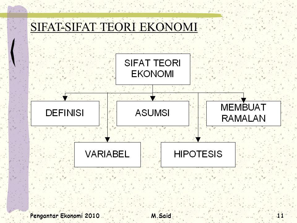 SIFAT-SIFAT TEORI EKONOMI