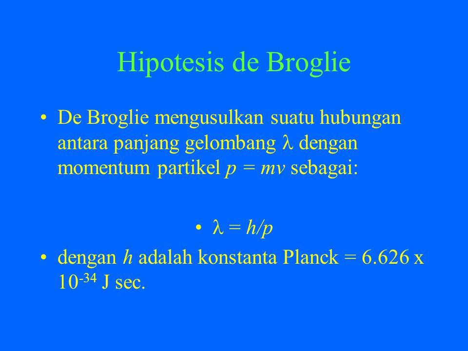 Hipotesis de Broglie De Broglie mengusulkan suatu hubungan antara panjang gelombang  dengan momentum partikel p = mv sebagai: