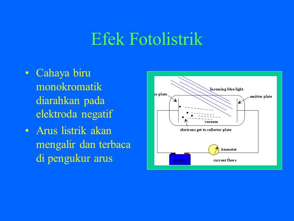 Efek Fotolistrik Cahaya biru monokromatik diarahkan pada elektroda negatif.