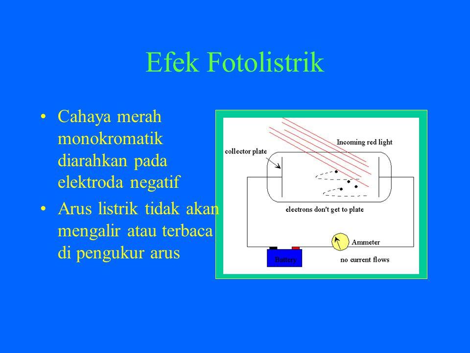 Efek Fotolistrik Cahaya merah monokromatik diarahkan pada elektroda negatif.