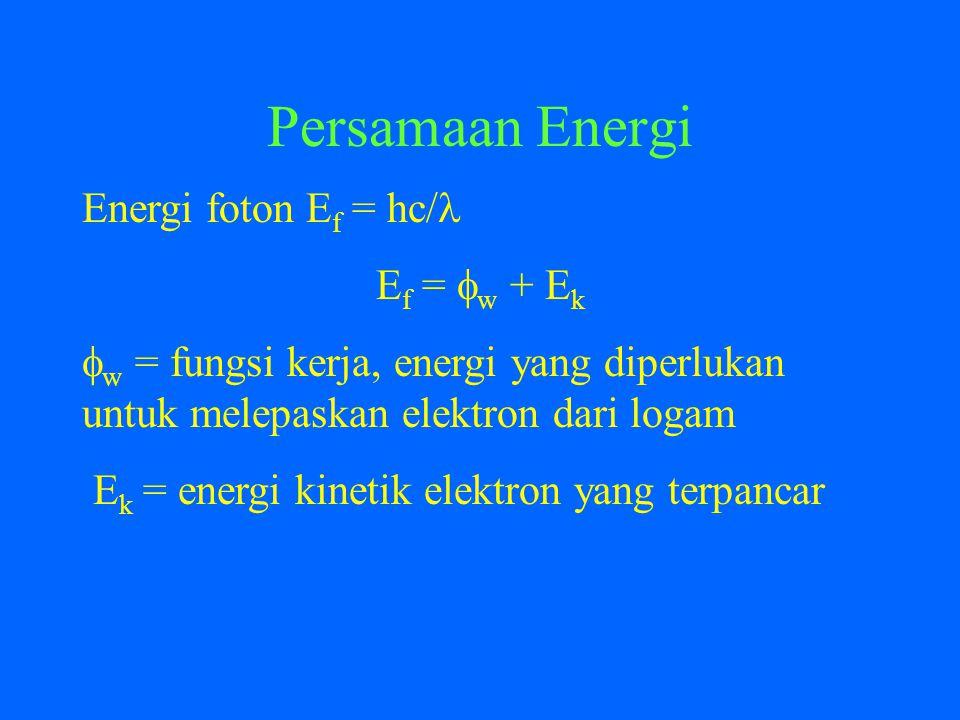 Persamaan Energi Energi foton Ef = hc/ Ef = w + Ek