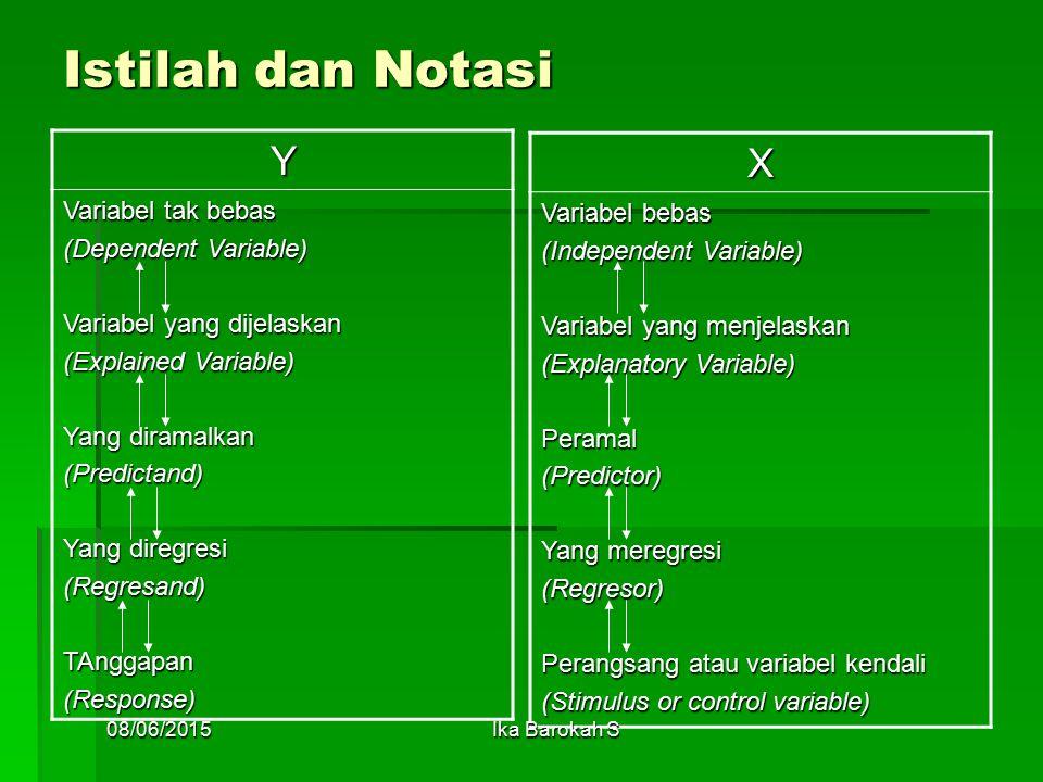 Istilah dan Notasi X Y Variabel bebas Variabel tak bebas