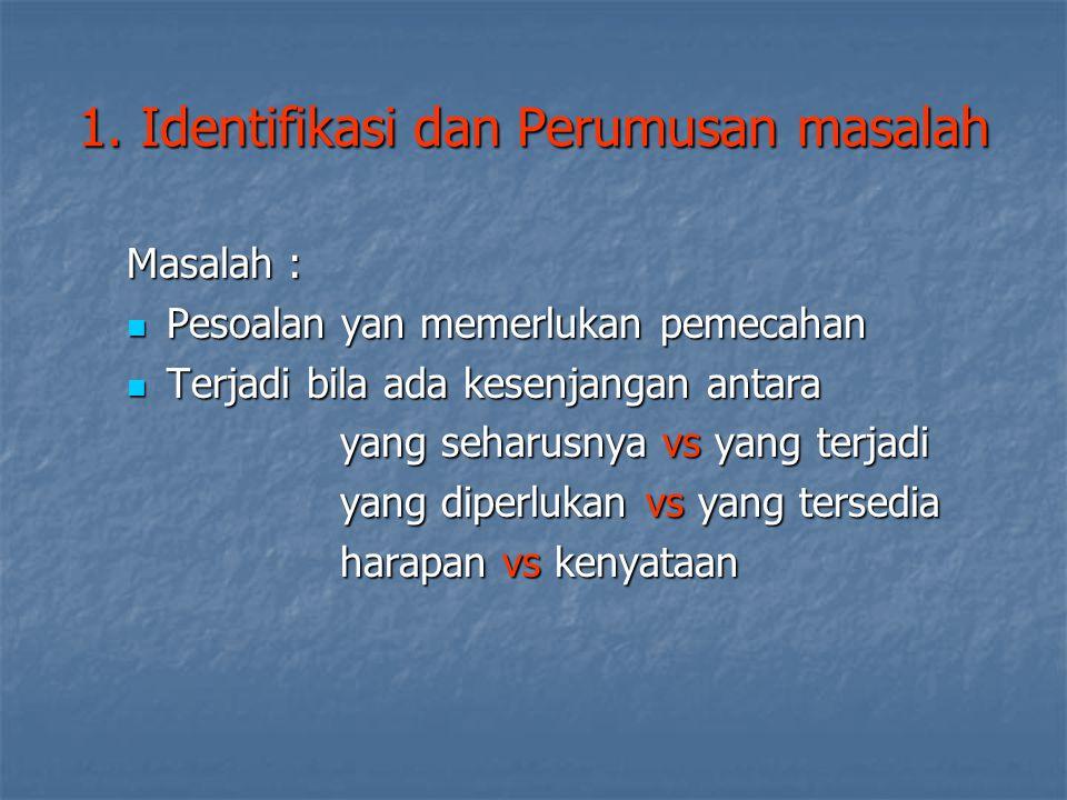 1. Identifikasi dan Perumusan masalah