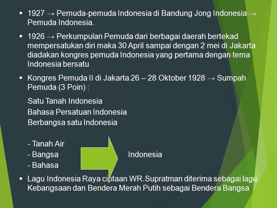 1927 → Pemuda-pemuda Indonesia di Bandung Jong Indonesia → Pemuda Indonesia.