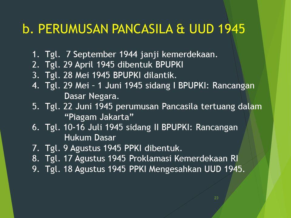 b. PERUMUSAN PANCASILA & UUD 1945