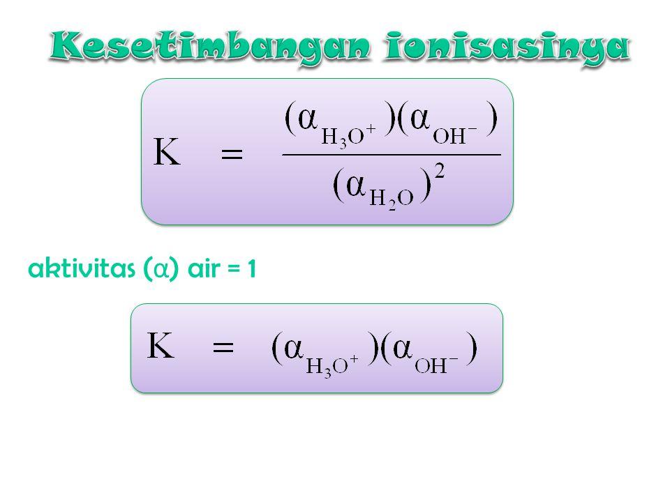 Kesetimbangan ionisasinya