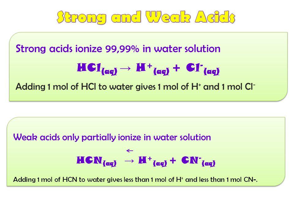 HCl(aq) → H+(aq) + Cl-(aq) HCN(aq) → H+(aq) + CN-(aq)