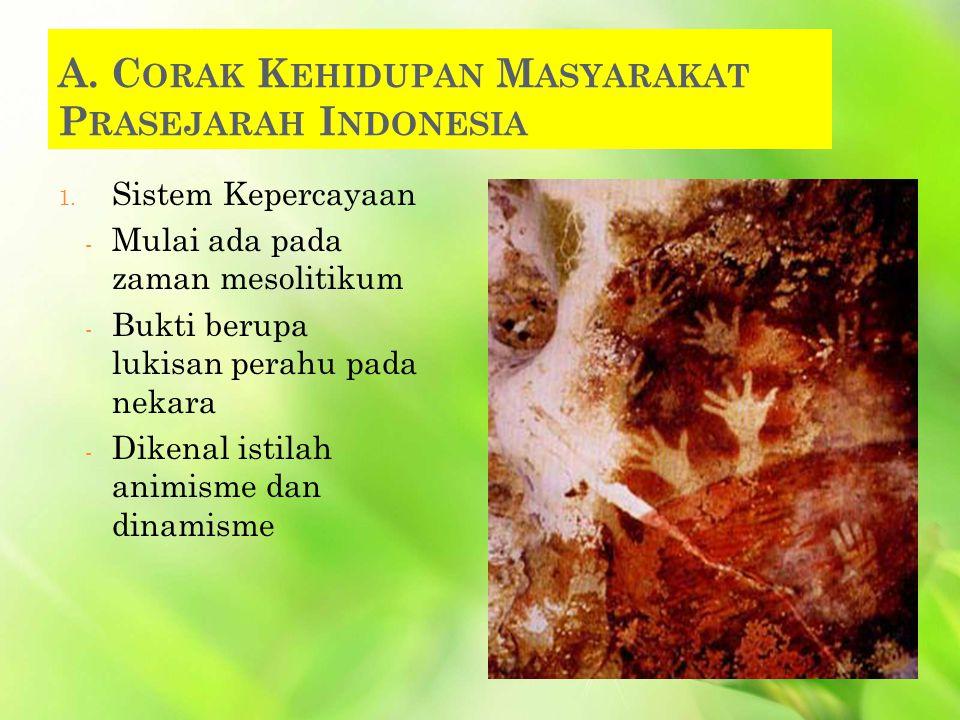 A. Corak Kehidupan Masyarakat Prasejarah Indonesia