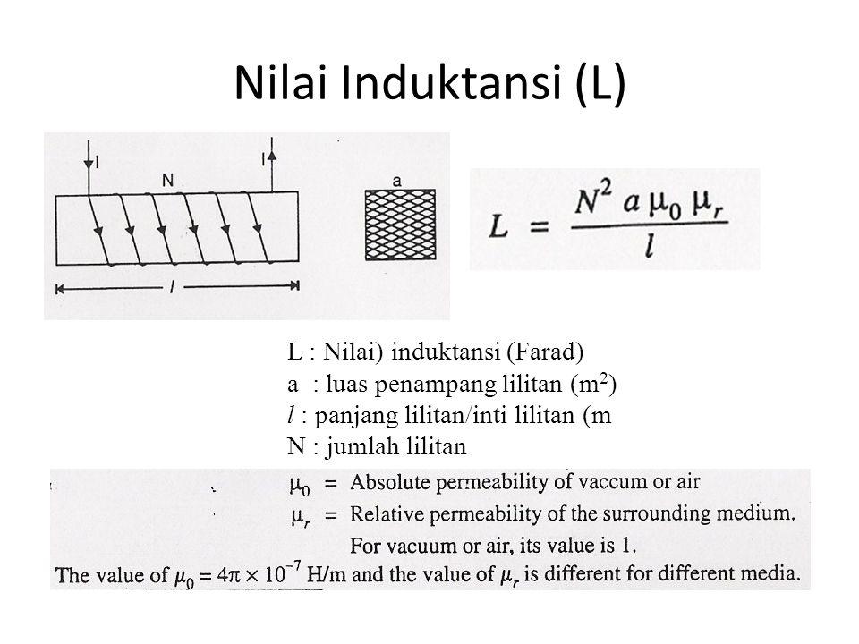 Nilai Induktansi (L) L : Nilai) induktansi (Farad)