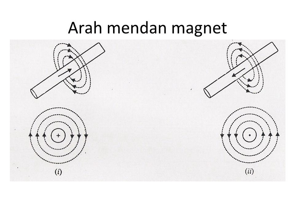 Arah mendan magnet