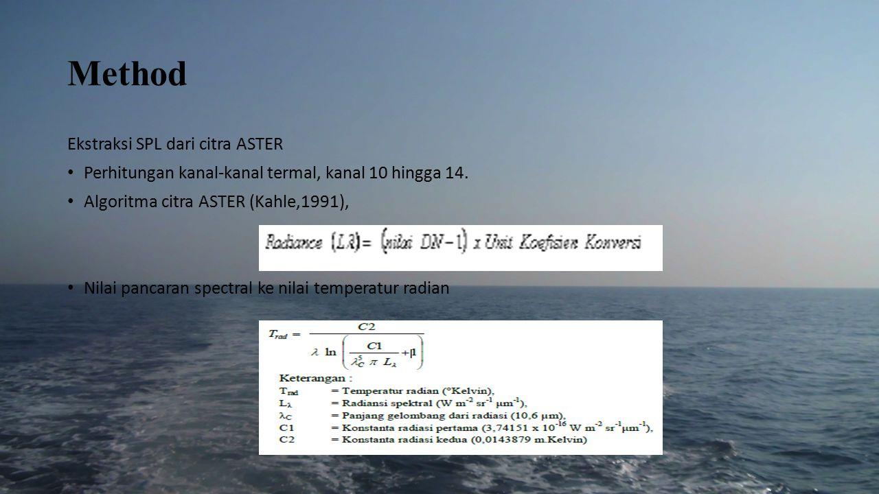 Method Ekstraksi SPL dari citra ASTER