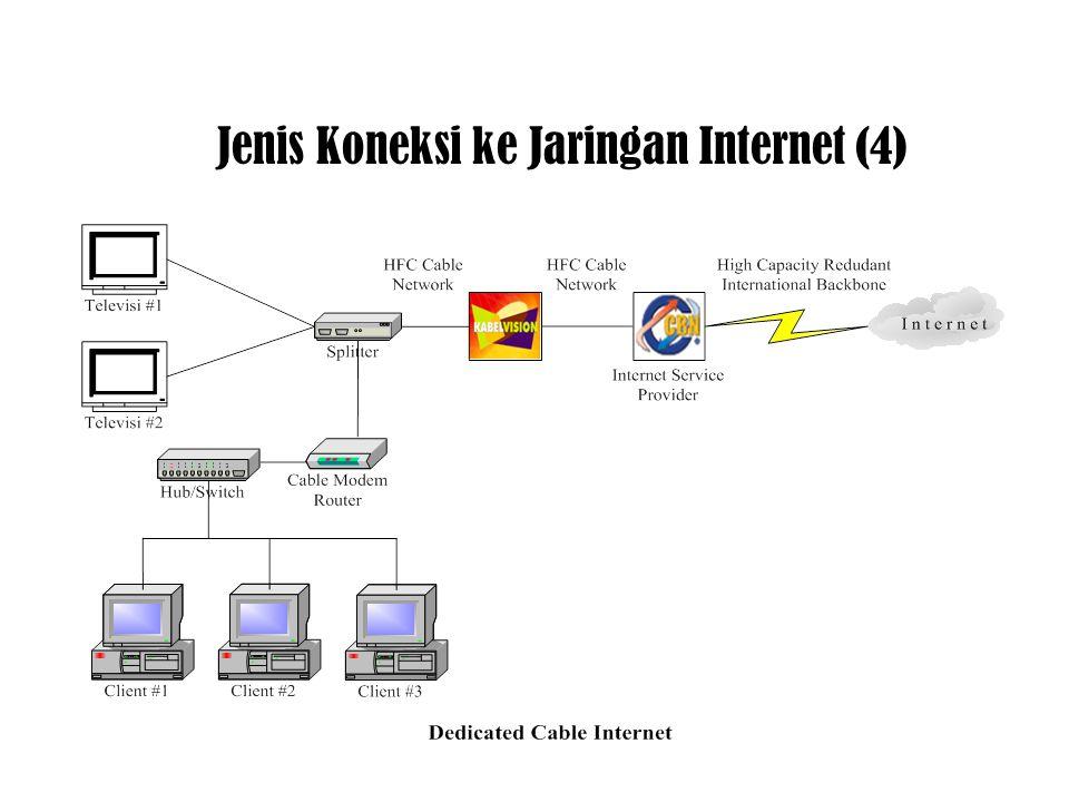 Jenis Koneksi ke Jaringan Internet (4)