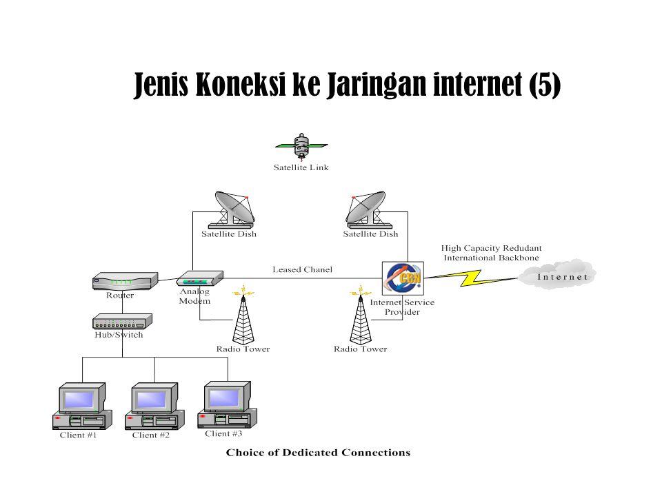 Jenis Koneksi ke Jaringan internet (5)