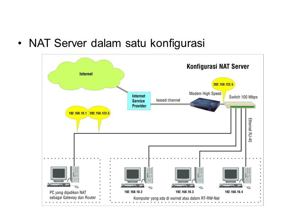 NAT Server dalam satu konfigurasi