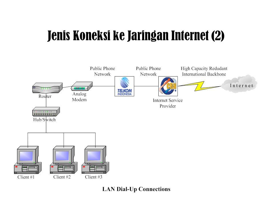 Jenis Koneksi ke Jaringan Internet (2)