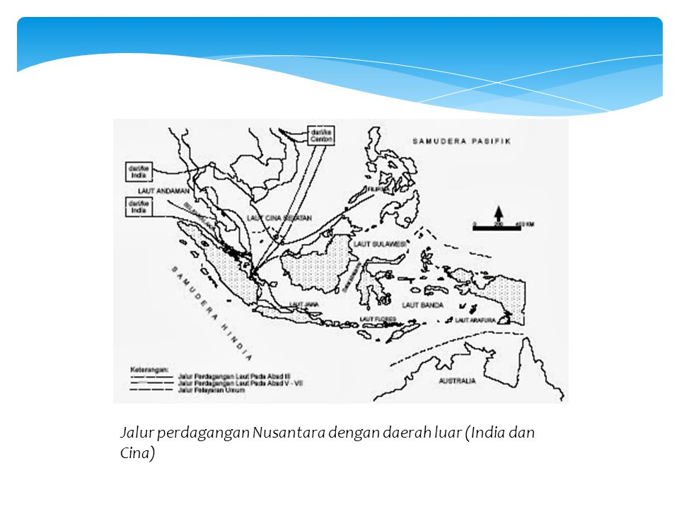 Jalur perdagangan Nusantara dengan daerah luar (India dan Cina)