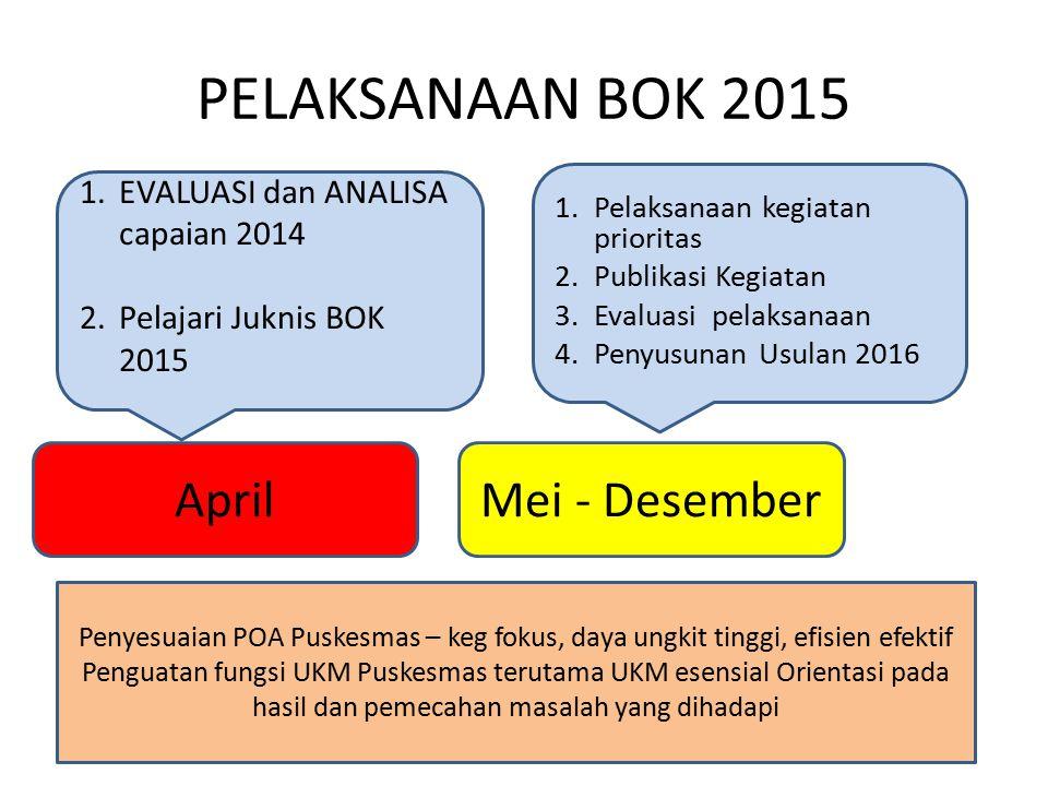 PELAKSANAAN BOK 2015 April Mei - Desember