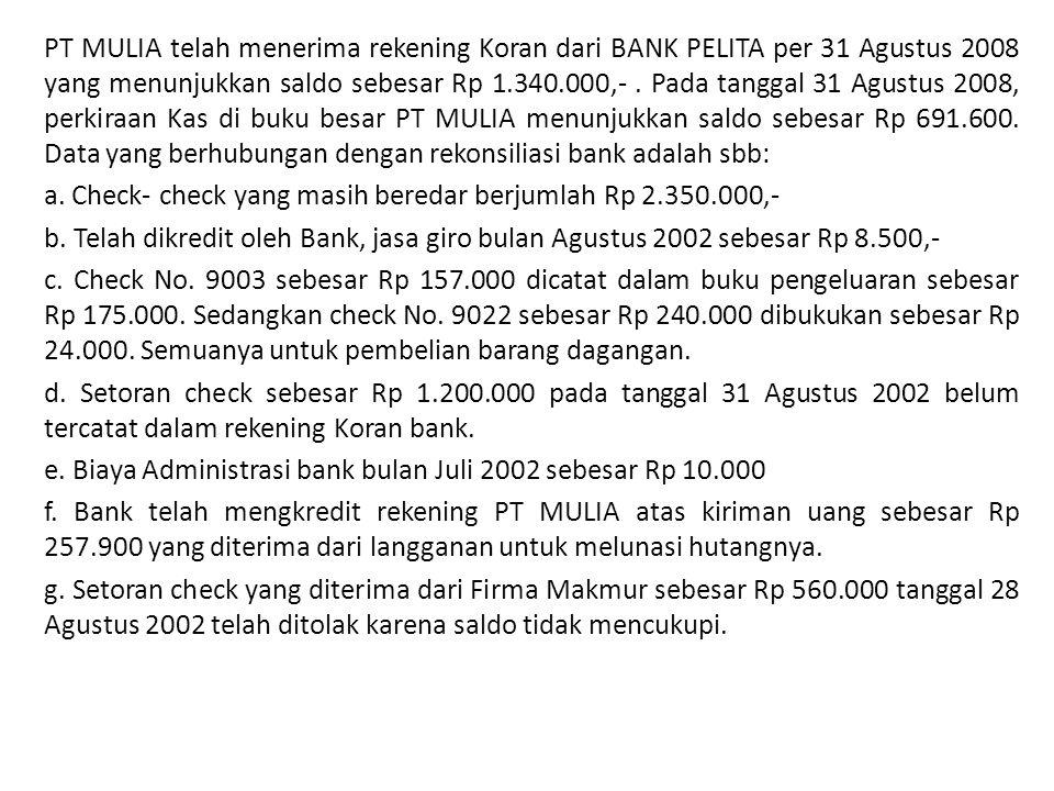 PT MULIA telah menerima rekening Koran dari BANK PELITA per 31 Agustus 2008 yang menunjukkan saldo sebesar Rp 1.340.000,- . Pada tanggal 31 Agustus 2008, perkiraan Kas di buku besar PT MULIA menunjukkan saldo sebesar Rp 691.600. Data yang berhubungan dengan rekonsiliasi bank adalah sbb: