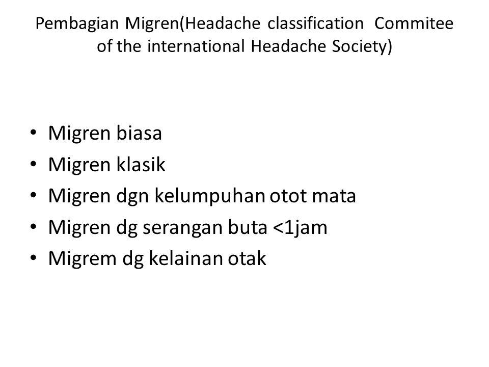 Migren dgn kelumpuhan otot mata Migren dg serangan buta <1jam