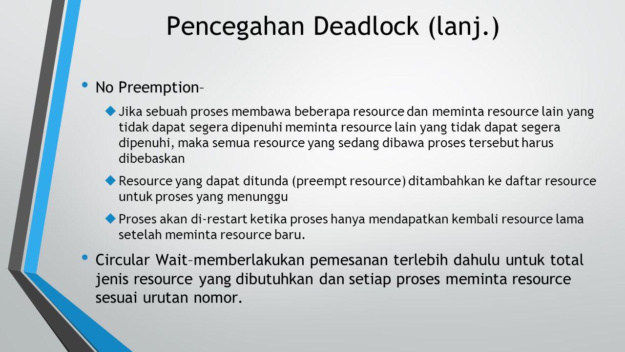 Pencegahan Deadlock (lanj.)