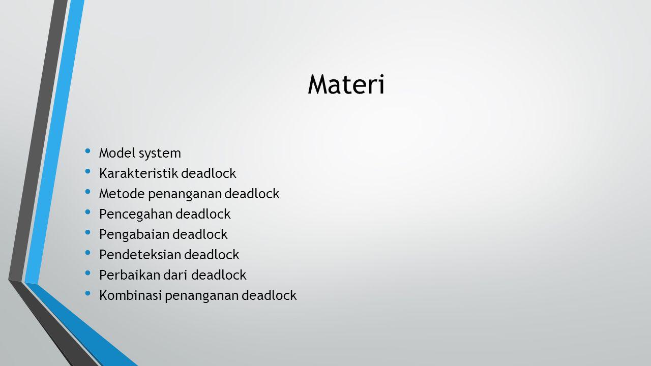 Materi Model system Karakteristik deadlock Metode penanganan deadlock
