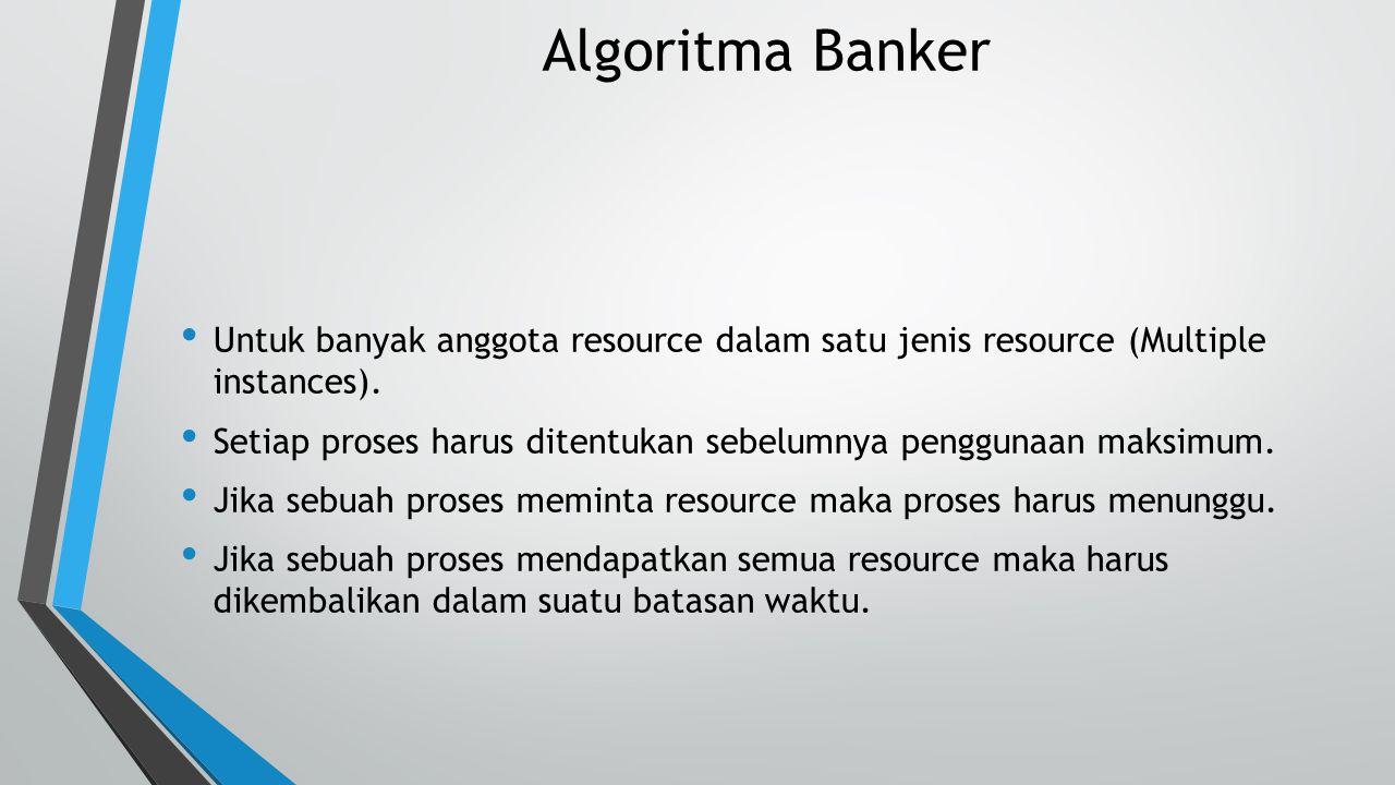 Algoritma Banker Untuk banyak anggota resource dalam satu jenis resource (Multiple instances).