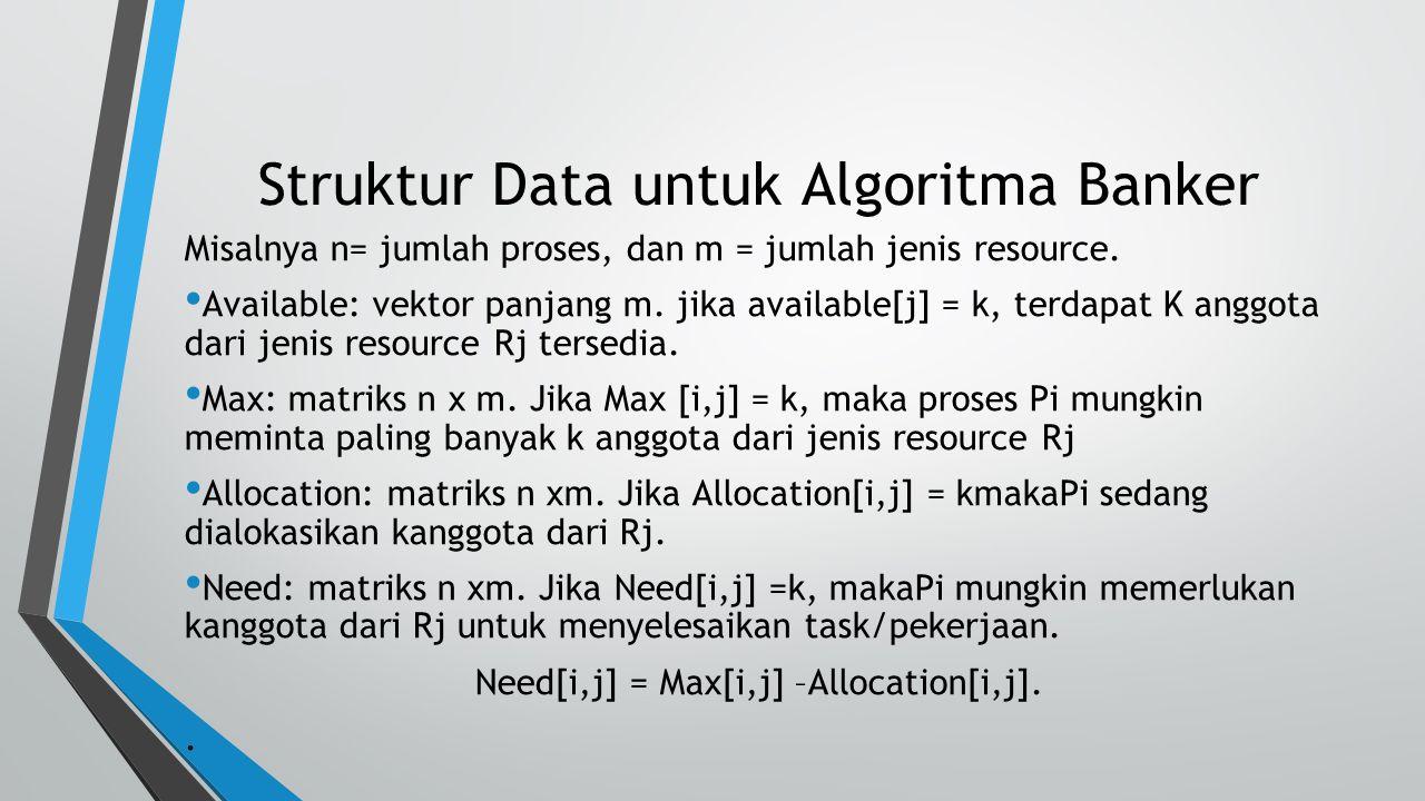 Struktur Data untuk Algoritma Banker
