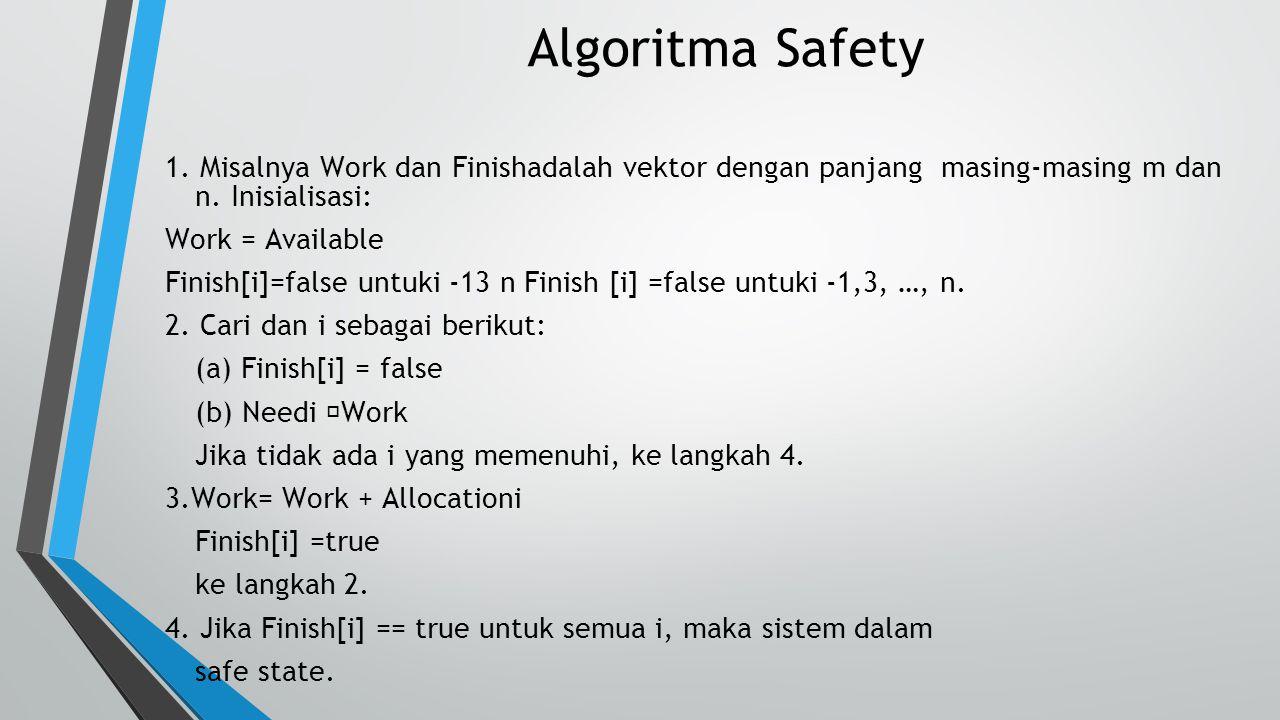 Algoritma Safety 1. Misalnya Work dan Finishadalah vektor dengan panjang masing-masing m dan n. Inisialisasi: