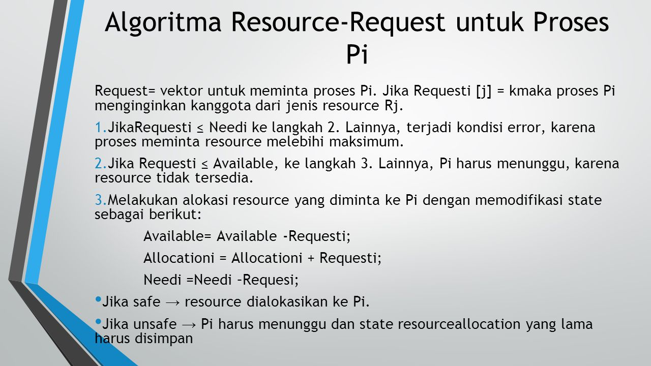 Algoritma Resource-Request untuk Proses Pi