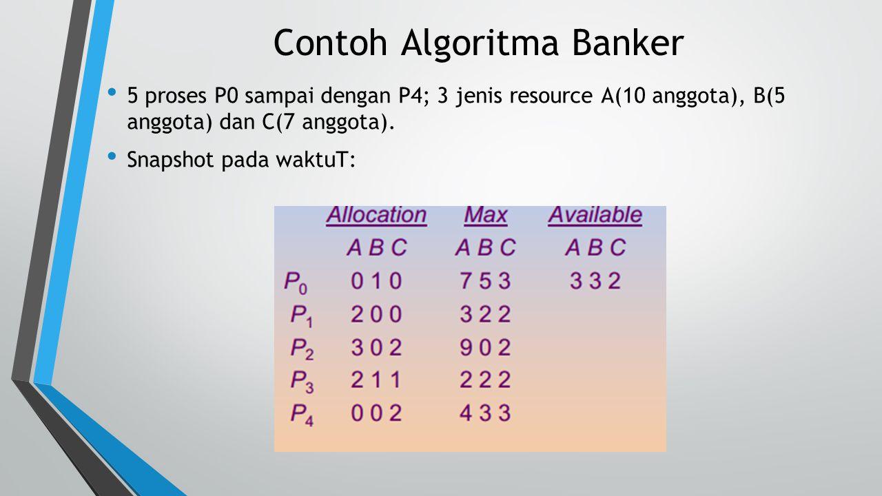 Contoh Algoritma Banker