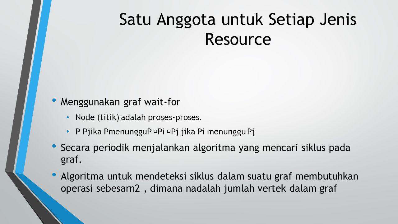 Satu Anggota untuk Setiap Jenis Resource
