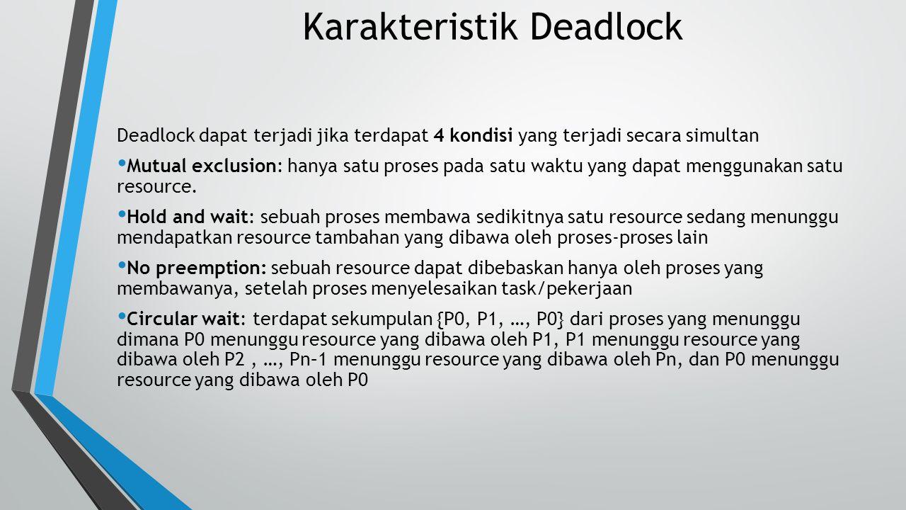 Karakteristik Deadlock