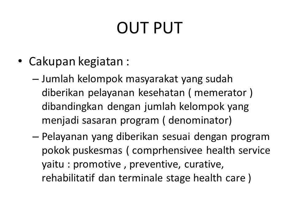 OUT PUT Cakupan kegiatan :
