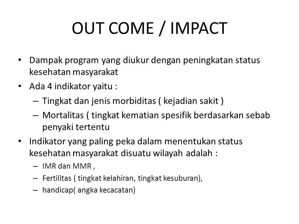 OUT COME / IMPACT Dampak program yang diukur dengan peningkatan status kesehatan masyarakat. Ada 4 indikator yaitu :