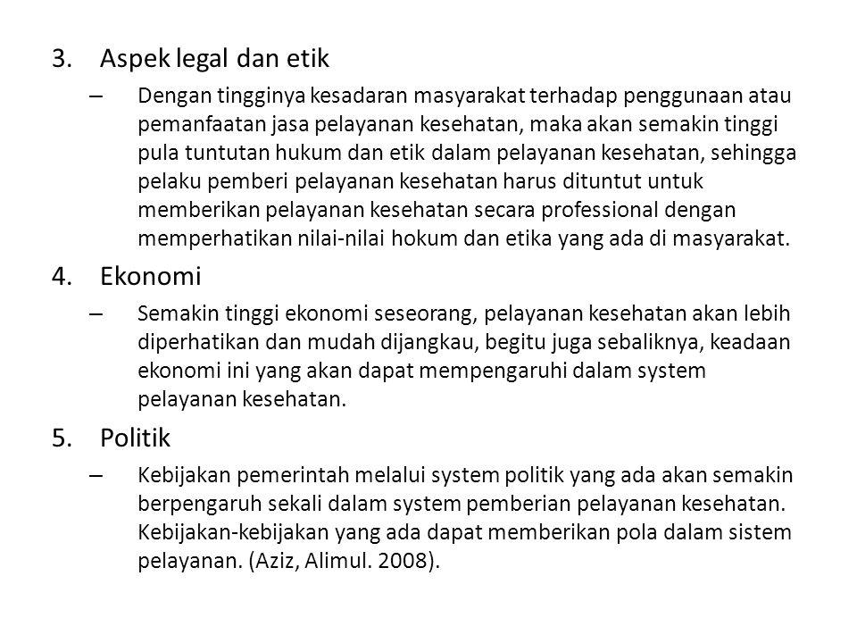 Aspek legal dan etik Ekonomi Politik