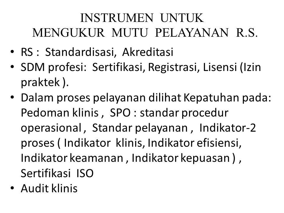 INSTRUMEN UNTUK MENGUKUR MUTU PELAYANAN R.S.