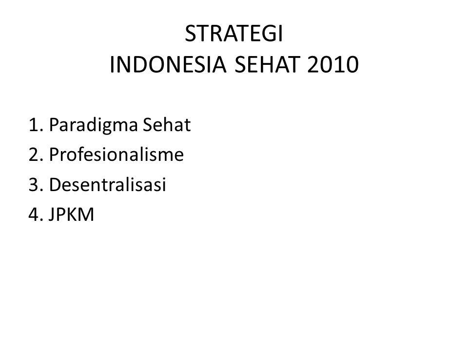 STRATEGI INDONESIA SEHAT 2010