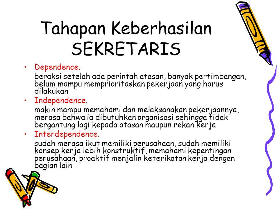 Tahapan Keberhasilan SEKRETARIS Dependence.