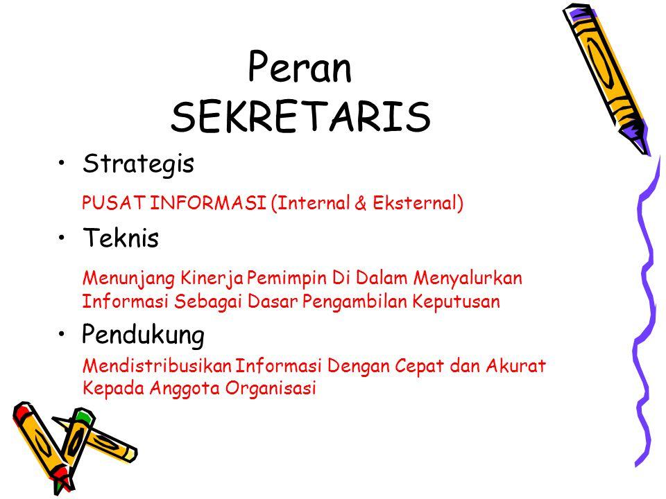 Peran SEKRETARIS Strategis PUSAT INFORMASI (Internal & Eksternal)