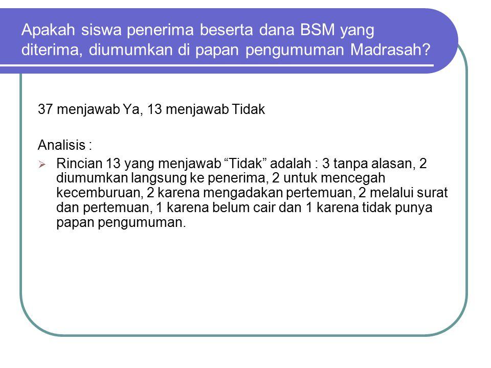 Apakah siswa penerima beserta dana BSM yang diterima, diumumkan di papan pengumuman Madrasah
