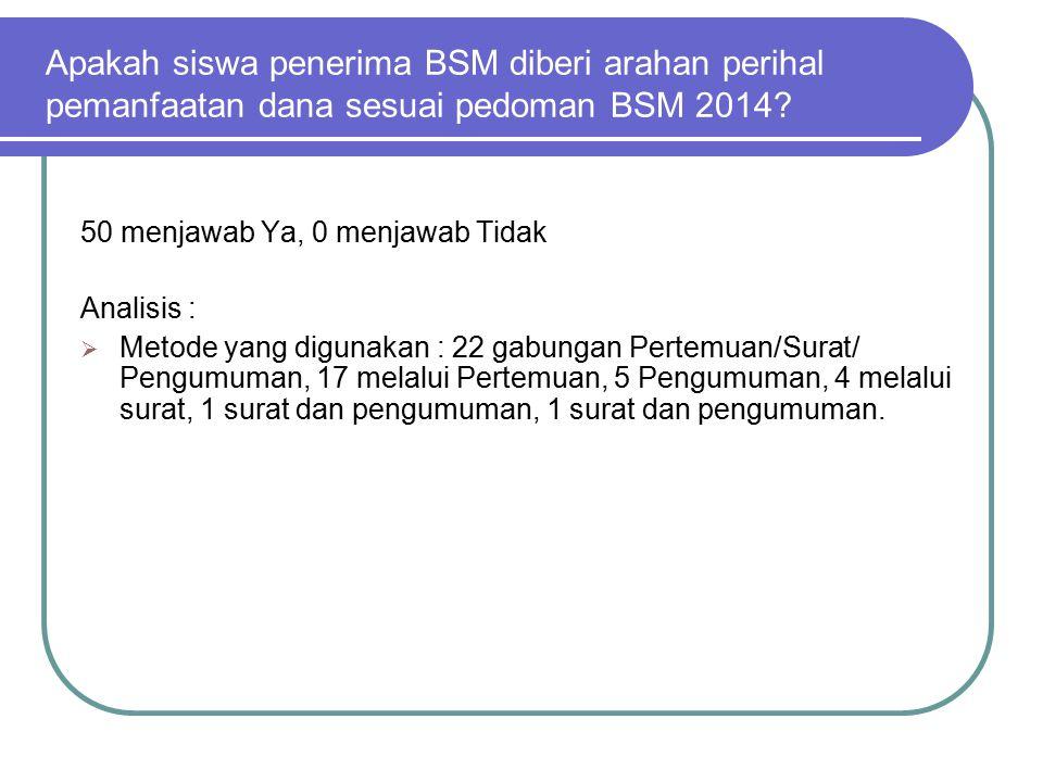 Apakah siswa penerima BSM diberi arahan perihal pemanfaatan dana sesuai pedoman BSM 2014