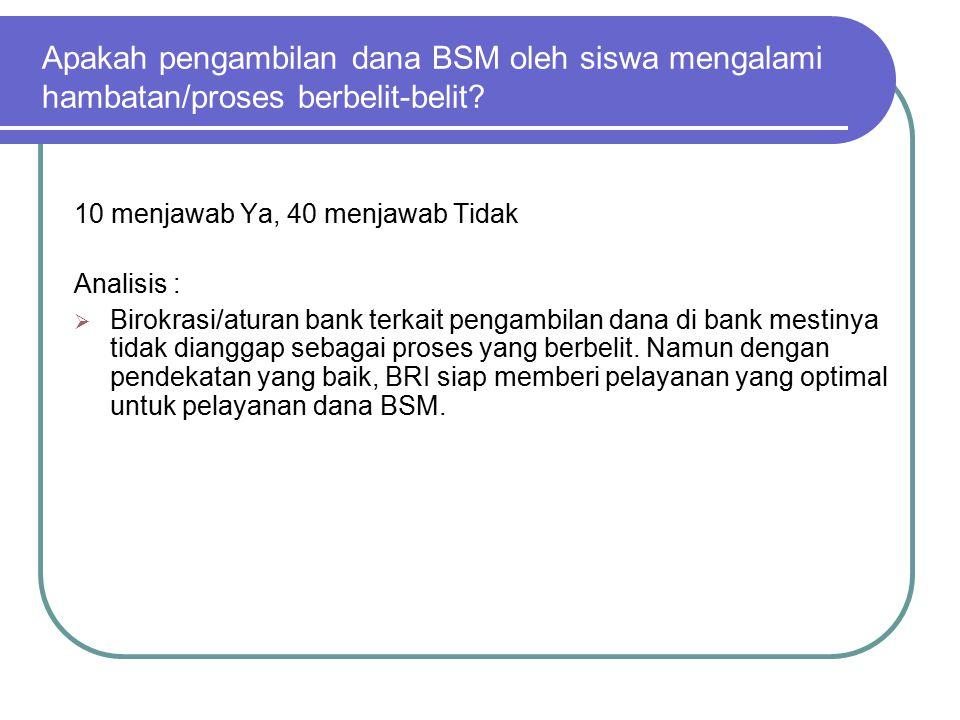 Apakah pengambilan dana BSM oleh siswa mengalami hambatan/proses berbelit-belit