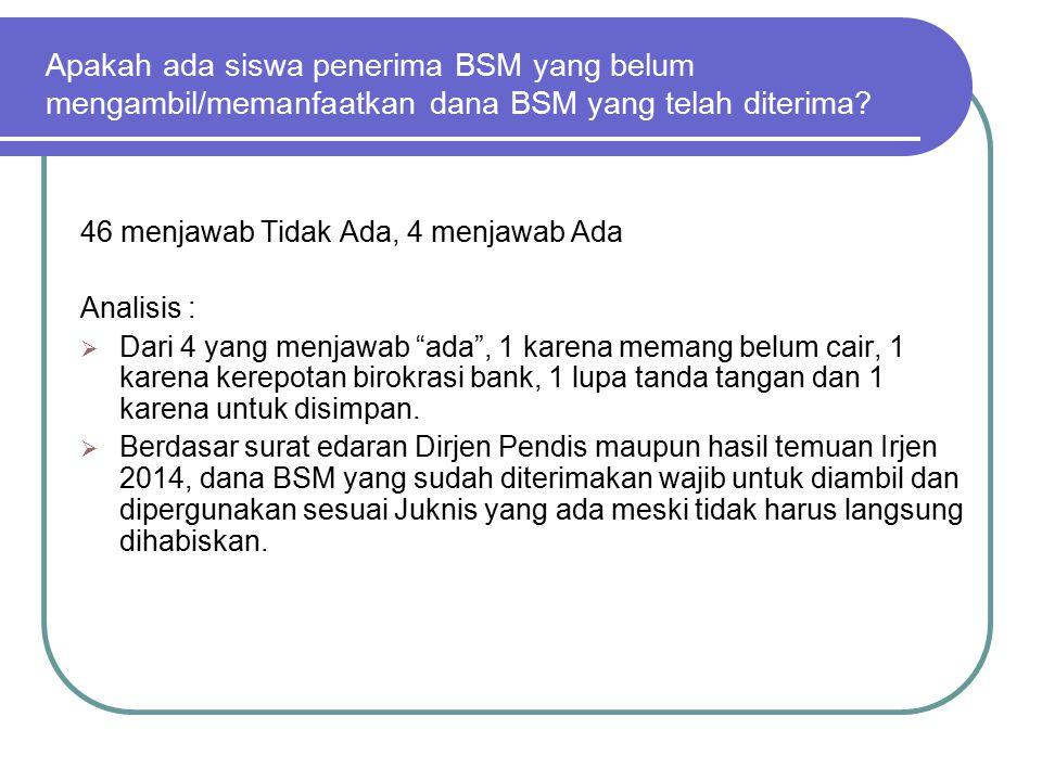 Apakah ada siswa penerima BSM yang belum mengambil/memanfaatkan dana BSM yang telah diterima