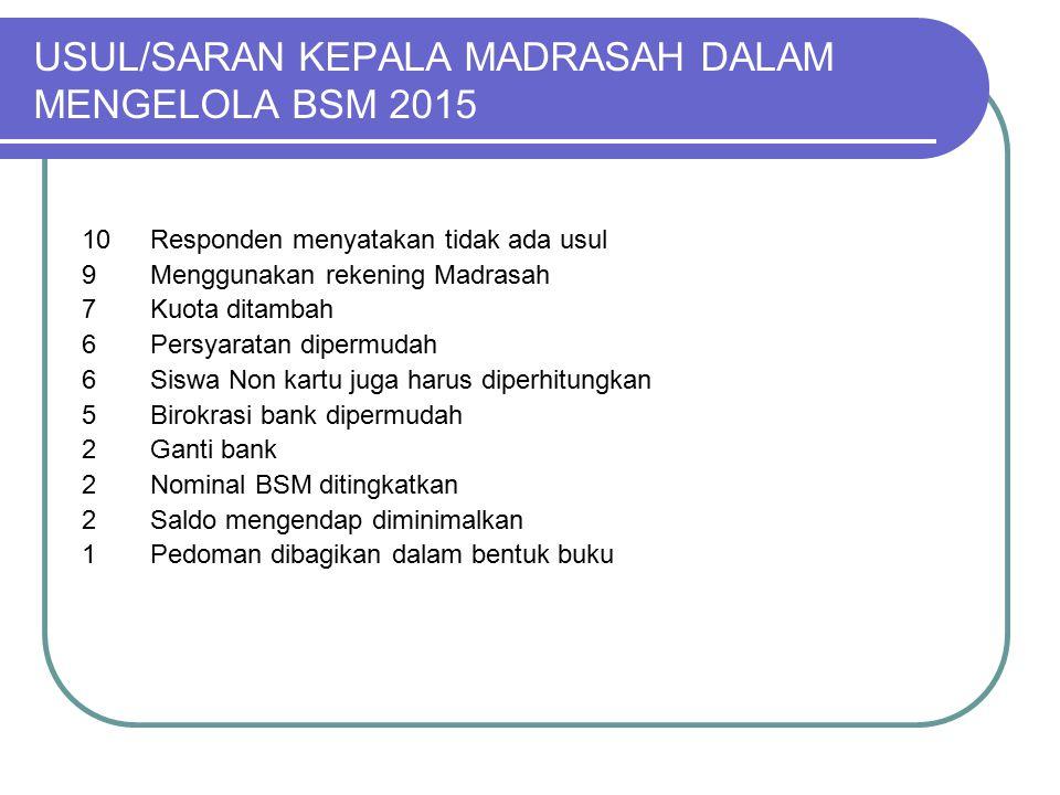 USUL/SARAN KEPALA MADRASAH DALAM MENGELOLA BSM 2015