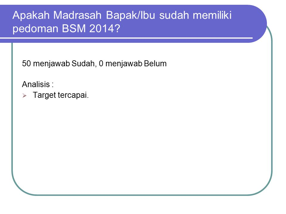 Apakah Madrasah Bapak/Ibu sudah memiliki pedoman BSM 2014