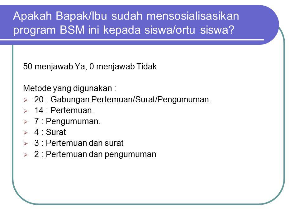 Apakah Bapak/Ibu sudah mensosialisasikan program BSM ini kepada siswa/ortu siswa