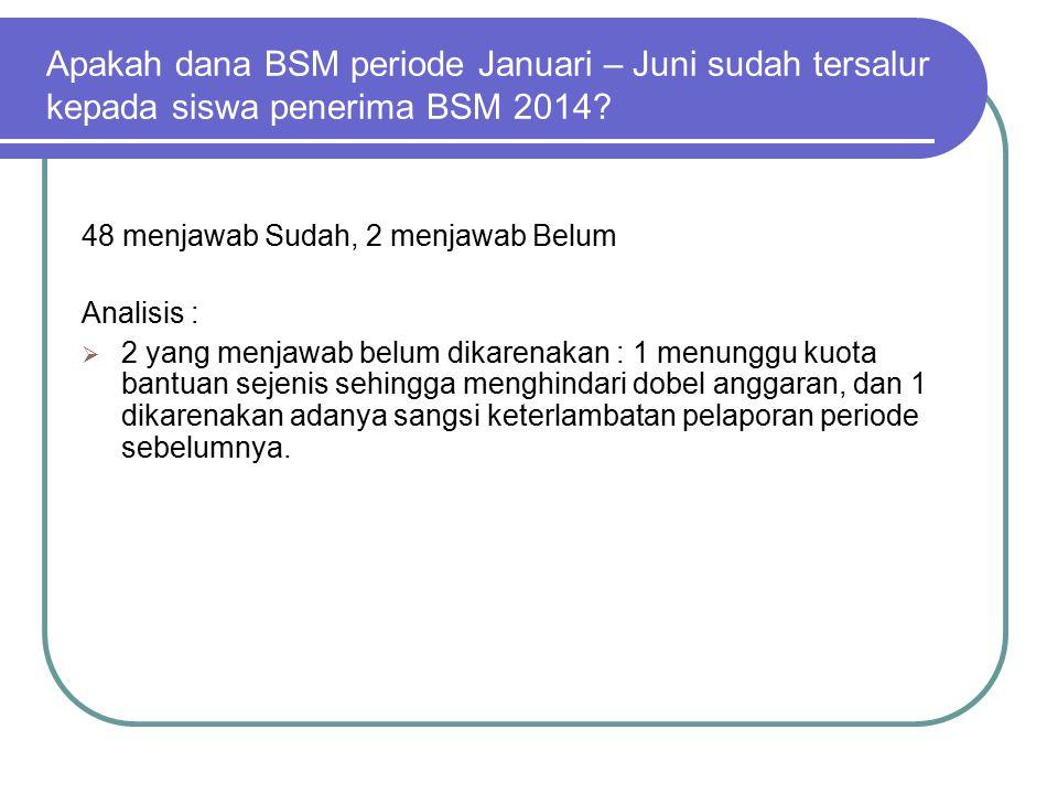 Apakah dana BSM periode Januari – Juni sudah tersalur kepada siswa penerima BSM 2014