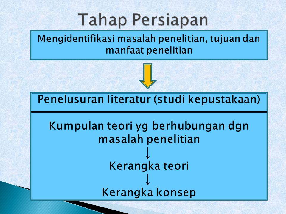 Tahap Persiapan Penelusuran literatur (studi kepustakaan)